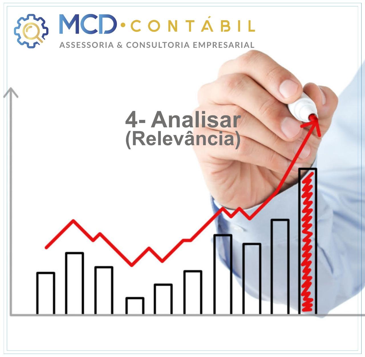 Motivos Para Investir Em Contabilidade: ANALISAR